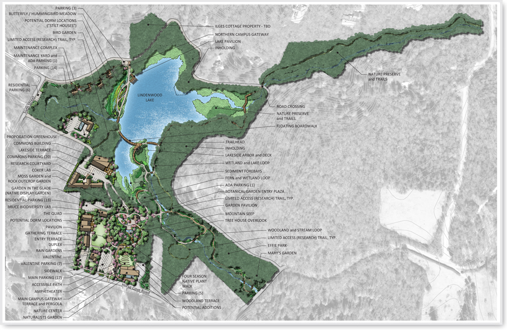 Highlands Biological Station Campus Master Plan